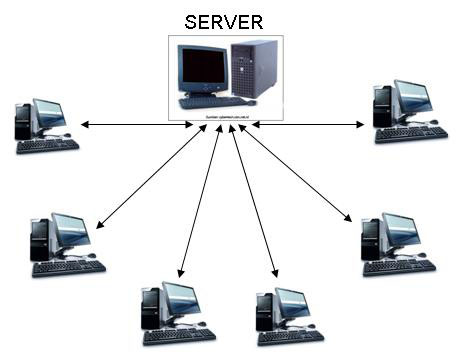 Ichatikom Perangkat Keras Jaringan Komputer